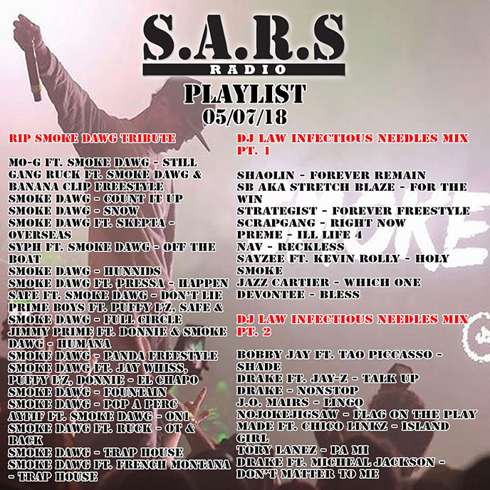 SARS Radio: Blacka Da Don retains the No. 1 spot with new single