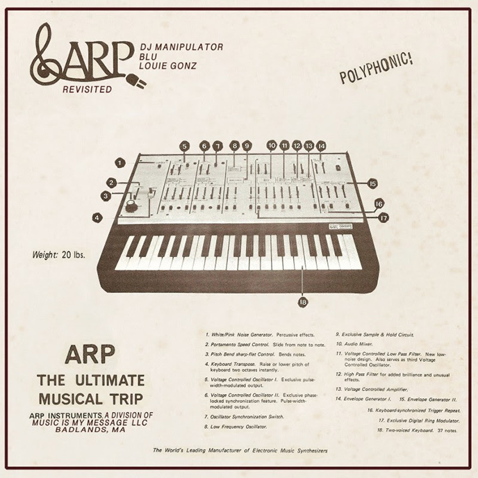 ARP Revisited: DJ Manipulator enlists Blu and Louie Gonz for new single
